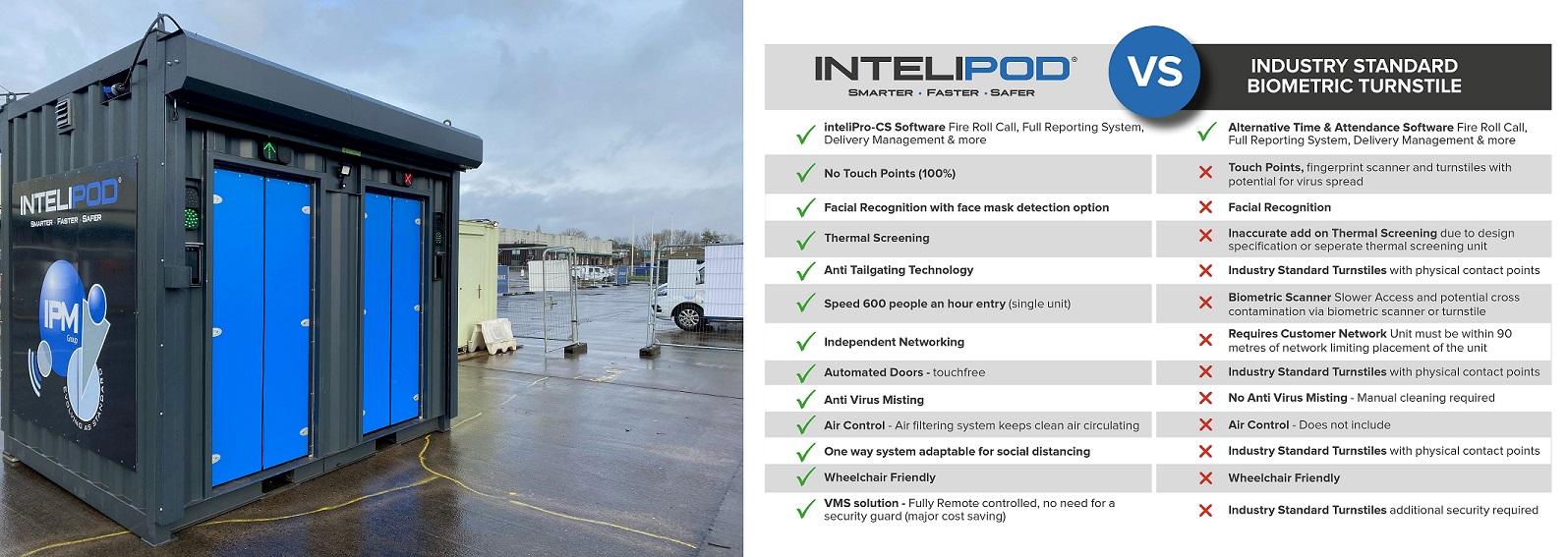 inteliPod Speedy Website.jpg