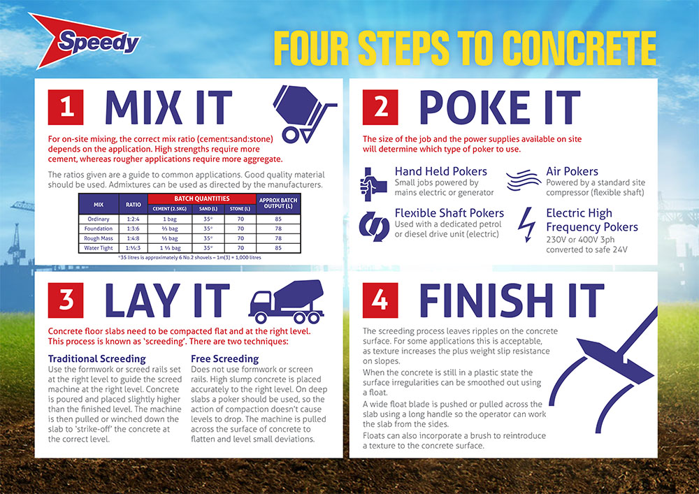 Guide-to-Concreting-Infographic.jpg