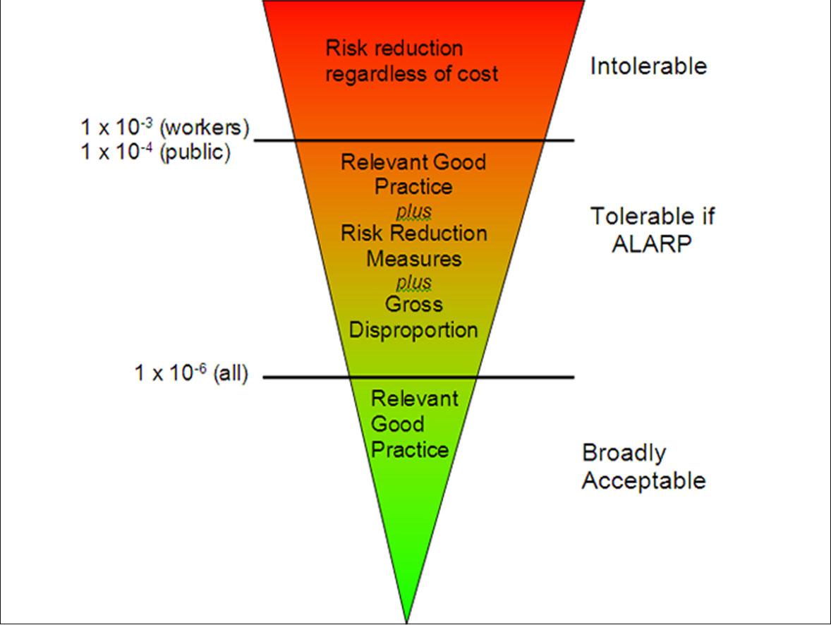 Risk-Assessment.jpg