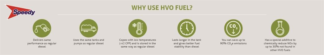HVO Fuel Homepage Footer Banner_1200x205.jpg