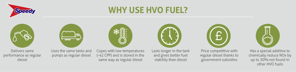 HVO Fuel Homepage Footer Banner_May 2021_v3.jpg